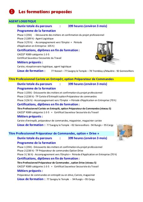 Exemple De Lettre De Motivation Cariste Modele Cv Magasinier Cariste Cv Anonyme