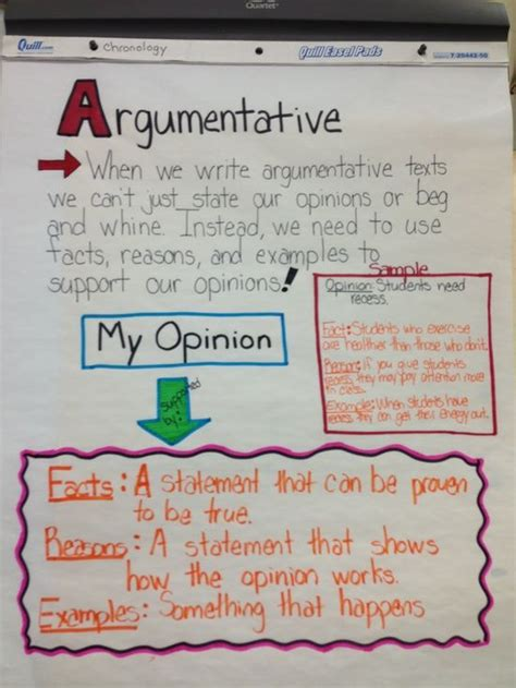 Vocabulary Enrichment In Narrative Essays by 33 Best Images About Anchor Charts Argumentative Writing
