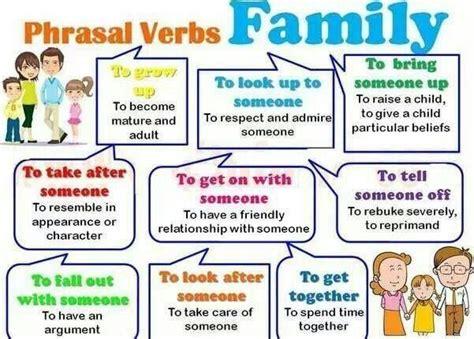 47 best english phrasal verbs images on pinterest 47 best english phrasal verbs images on pinterest