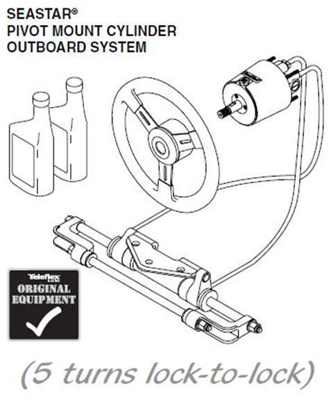 teleflex seastar outboard hydraulic steering