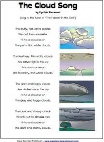 types of sheets types of clouds engaging activities to help retain