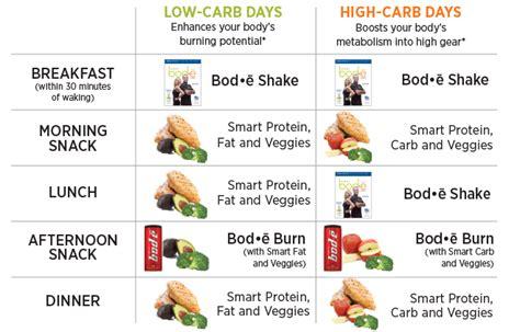 10 best diet plans photo 2