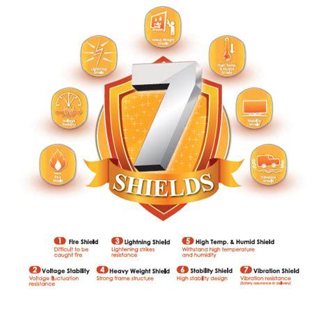 Led Sharp Aquos Lc 24le170i jual sharp 24 inch aquos tv led lc 24le170i merchant