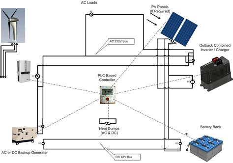 grid solar system schematic free engine image