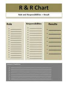 corporate roles and responsibilities template and responsibilities chart template free word s
