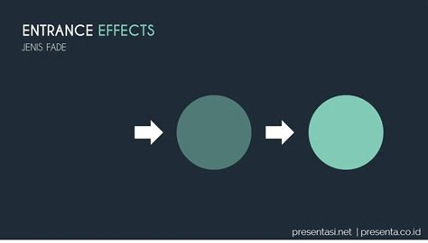 cara membuat gambar animasi bergerak pada power point tips dan cara membuat animasi pada powerpoint presentasi net