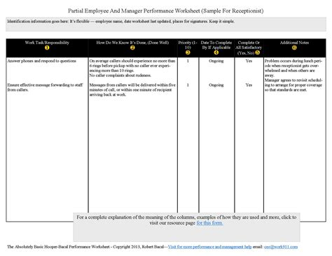Best Resume Practices 2017 by Employee Performance Evaluation Form Free Download