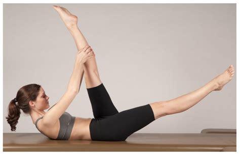 biomechanics of the pilates mat abdominal series