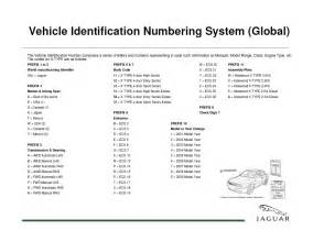 Subaru Vin Decoder Decode Subaru Engine Serial Numbers Decode Free Engine