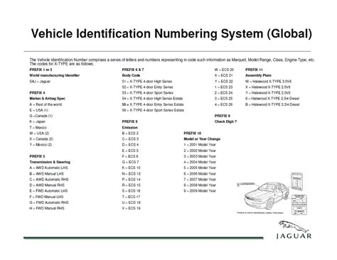 Subaru Vin Decoder by Decode Subaru Engine Serial Numbers Decode Free Engine
