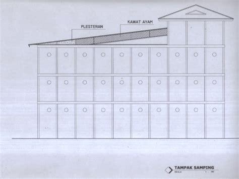 techno walet desain ruang rahasia rumah walet