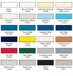 interlux brightside colors 8 best images of outboard paint color chart hempel