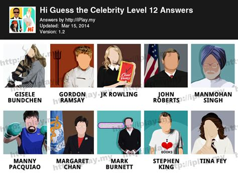 guess the celebrity hi guess the celebrity answers all levels iplay my page 10