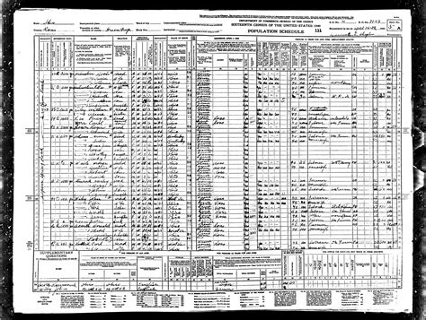 Ross County Ohio Birth Records Documents