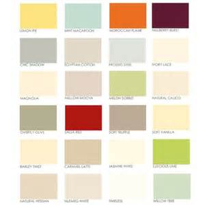 Interior Design Pc Games Dulux Paint Colour Chart From I For Interior Home Decor