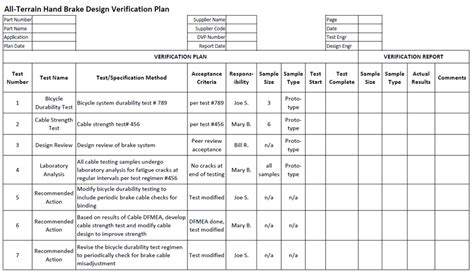 verification plan template plan template