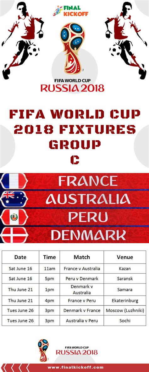 d world cup 2018 fifa world cup 2018 match schedule wise finalkickoff