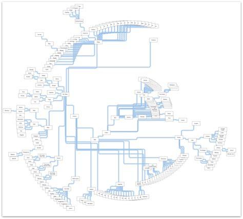 omnigraffle floor plan using omnigraffle for floor plans carpet review