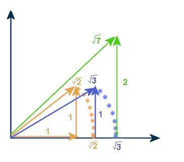 raiz cuadrada de 68 ayuda matematica todav 237 a no s 233 imagen edusocien