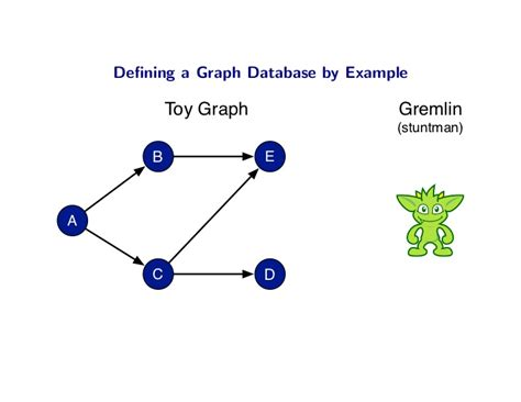visitor pattern graph traversal defining a graph database by