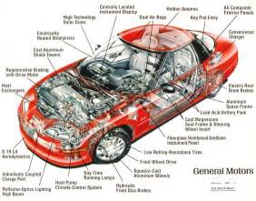 basic car engine parts diagram cars cars engine and car parts