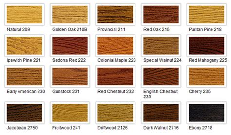 different color stains home decorating pictures can you different color