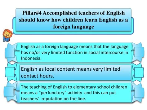 converter english to indonesian teaching english to young learners in indonesia