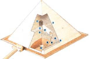 egypte la r 233 v 233 lation des pyramides radio 171 ici