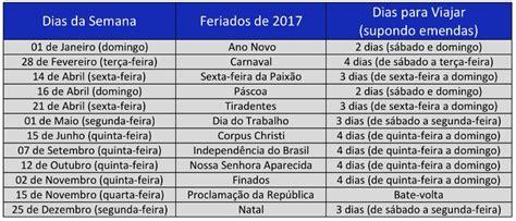 Calendario 2017 Feriados De Janeiro Feriados De 2017 Saiba Aqui Quando 233 Poss 237 Vel Viajar