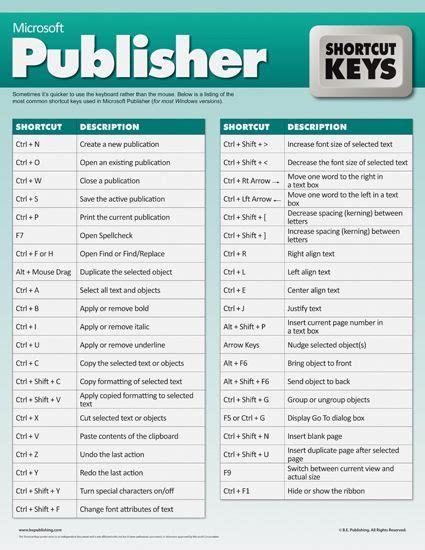 shortcut keys microsoft publisher shortcut keys angelina pinterest