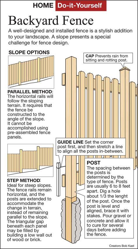 heres  build  attractive board  batten fence