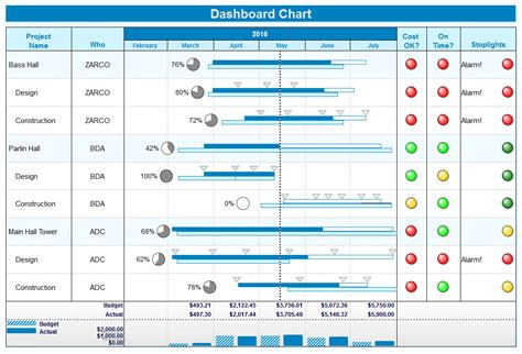Project Management Software Milestones Professional 2017 Pc Refresh Project Plan Template