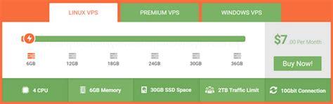 Wifi Hotspot Termurah bisnes wifi hotspot