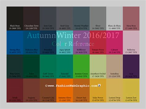 pantone color 2017 autumnwinter 2016 2017 trend forecasting is