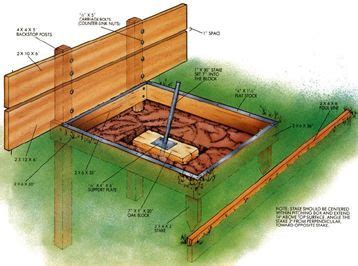 how to build a horseshoe pit in your backyard 25 best ideas about horse shoe pit on pinterest horseshoe game lake games and back