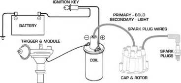 the ins and outs of an msd ignition system enginelabs