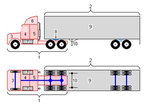 semi truck diagram semi engine diagram get free image about wiring diagram