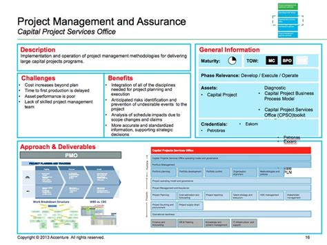 program management templates accenture pmo template program and project management