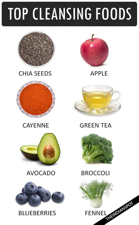 Best Home Detox Diet by Top 10 Cleansing Foods Theindianspot