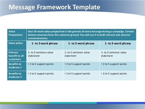 how to create a winning message framework