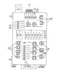 2006 Chrysler 300 Fuse Box Diagram Chrysler 300 Fuse Box Location Get Free Image About