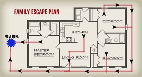 home fire escape plan escape planning santa clara county fire department