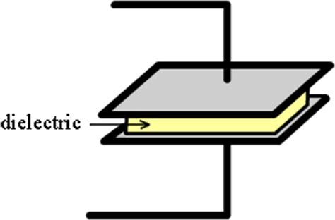 dielectric capacitor working voltage working of a capacitor definition basic capacitor circuits advantages
