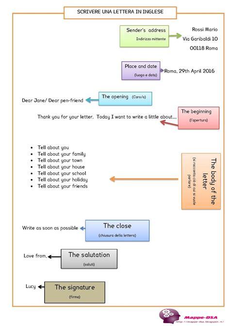 lettere commerciali in inglese esempio schema lettera inglese