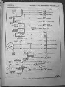 1995 chevy tbi diagram autos post