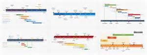 high level timeline template how to make project plan presentations for clients and execs