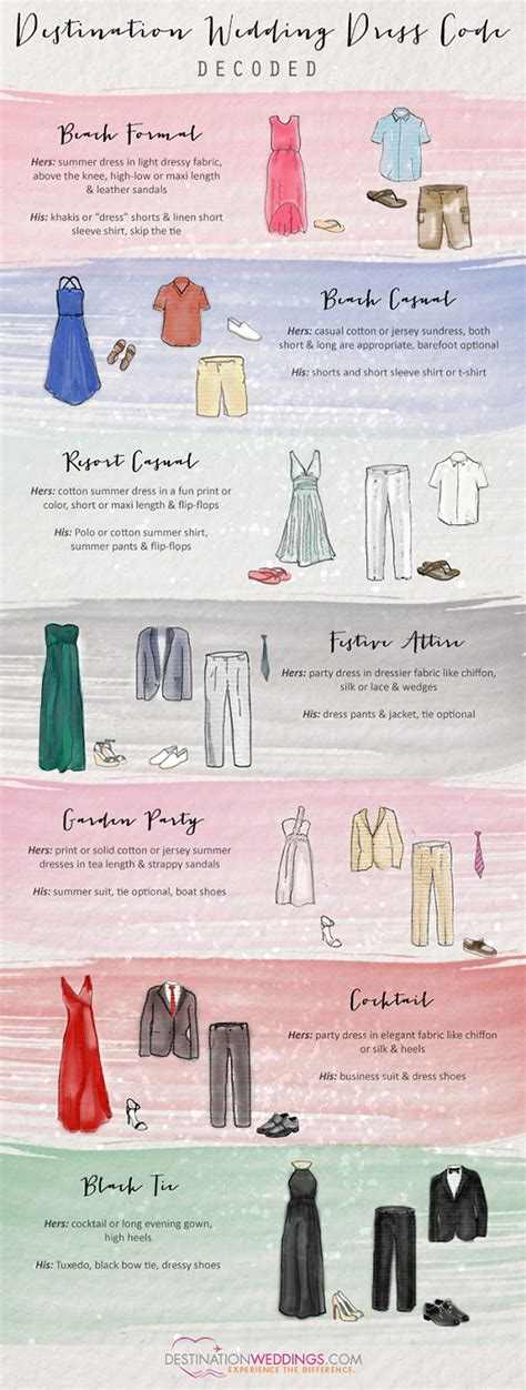 Wedding Attire Levels by Destination Wedding Dress Codes Explained The