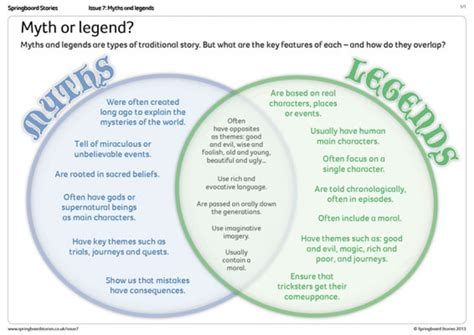 myths legends of ks2 myths and legends topic springboard stories