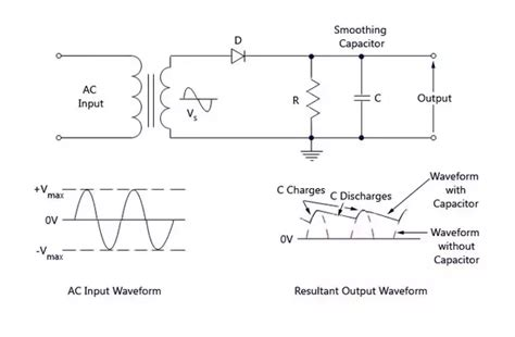 capacitor filter wave how does a capacitor or an inductor filter out the ac ripple in a rectifier to give a dc