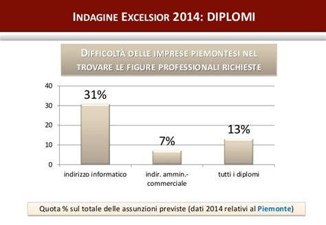 dati excelsior i dati excelsior nella provincia vco